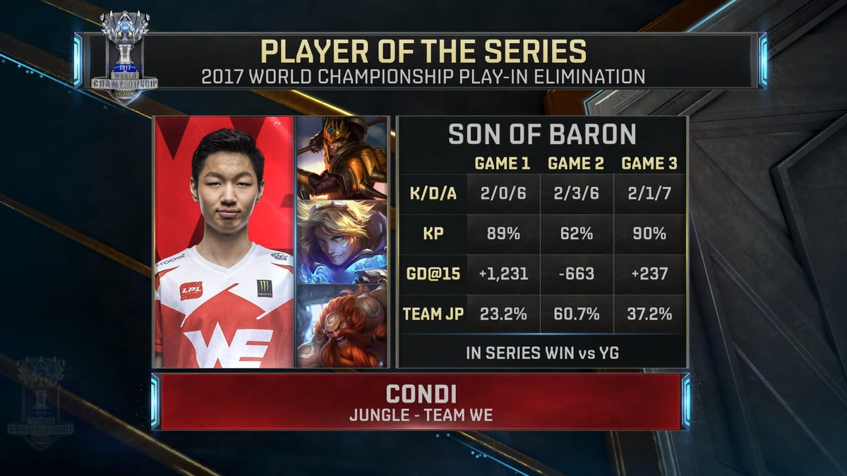 we condi mvp vs yg