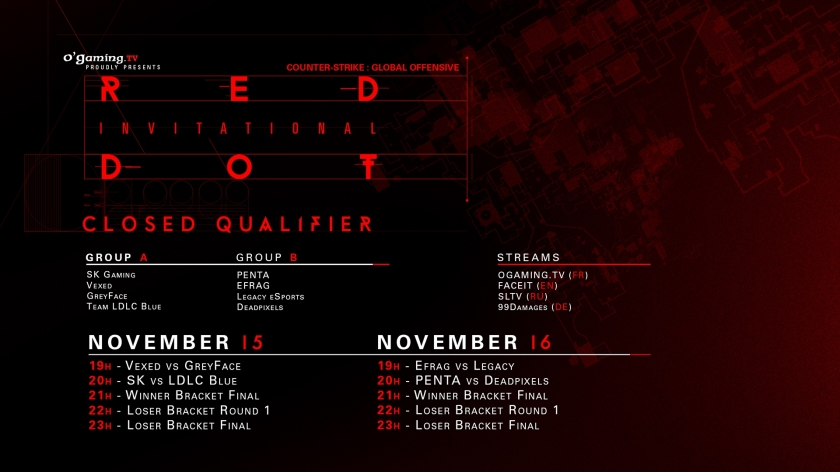 Red Dot : place à la Qualif